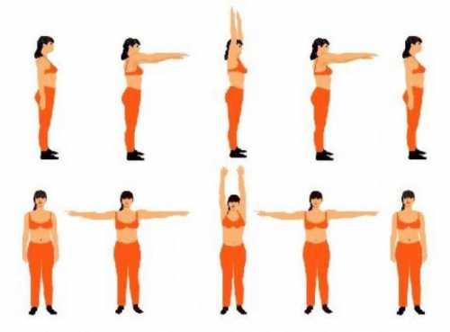 упражнения для снятия напряжения в шее и плечах